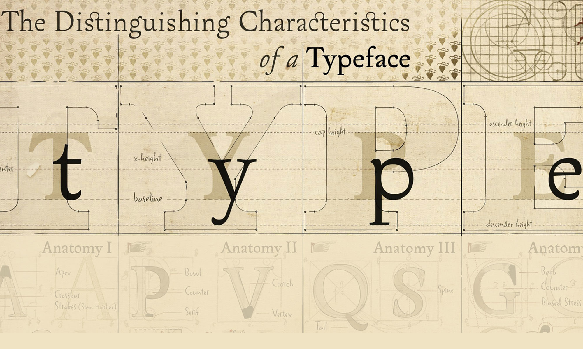 Anthony Eyre | typography and book production